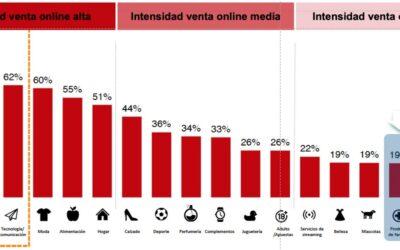 La consolidación del canal online en farmacia: Oportunidades y retos